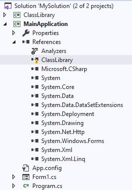 Project hierarchy in Solution Explorer in Visual Studio
